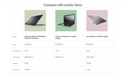 پلاگین رایگان مقایسه محصولات - صفحه ی توضیحات محصول